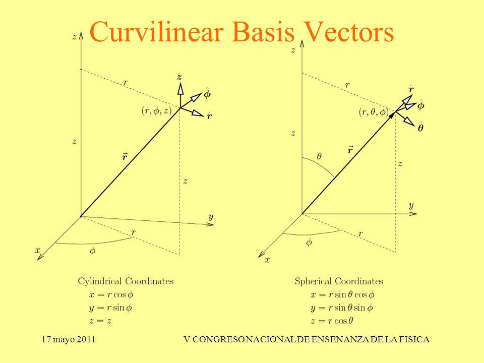17 mayo 2011V CONGRESO NACIONAL DE ENSENANZA DE LA FISICA Curvilinear Basis Vectors