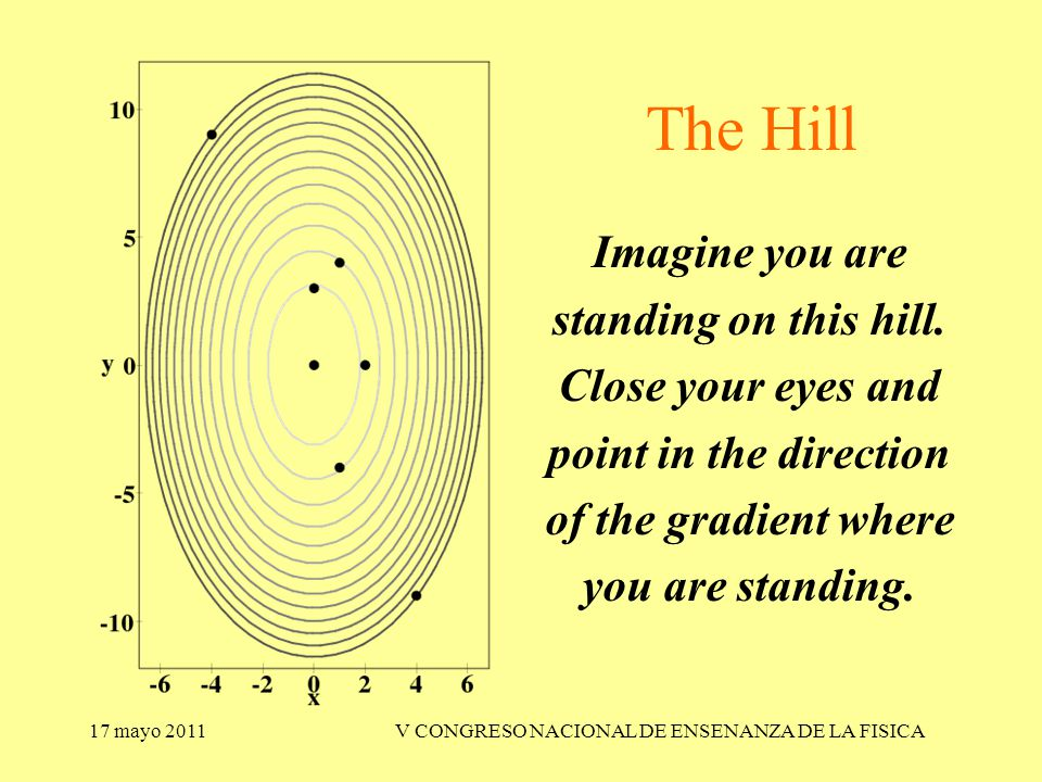 17 mayo 2011V CONGRESO NACIONAL DE ENSENANZA DE LA FISICA The Hill Imagine you are standing on this hill.