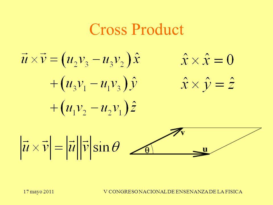 17 mayo 2011V CONGRESO NACIONAL DE ENSENANZA DE LA FISICA Cross Product