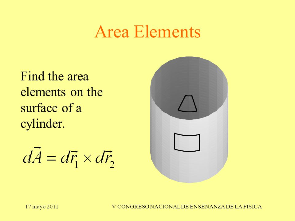 17 mayo 2011V CONGRESO NACIONAL DE ENSENANZA DE LA FISICA Area Elements Find the area elements on the surface of a cylinder.