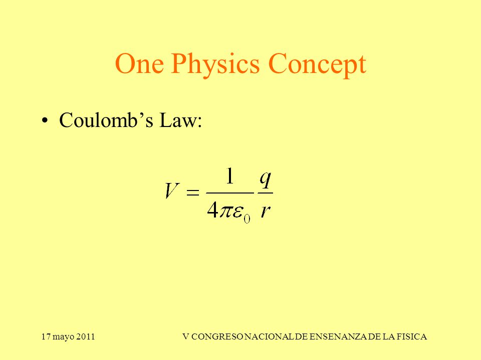 17 mayo 2011V CONGRESO NACIONAL DE ENSENANZA DE LA FISICA One Physics Concept Coulomb's Law: