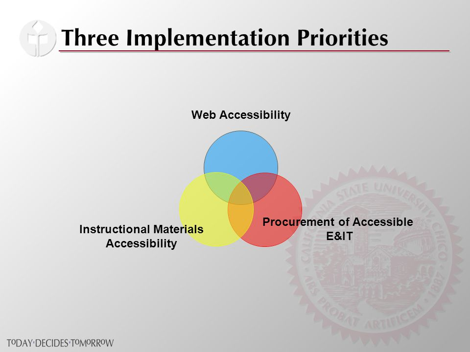 Three Implementation Priorities Web Accessibility Procurement of Accessible E&IT Instructional Materials Accessibility