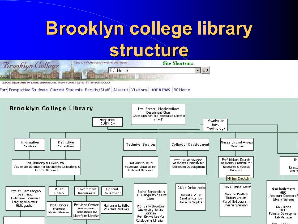 Brooklyn college library structure