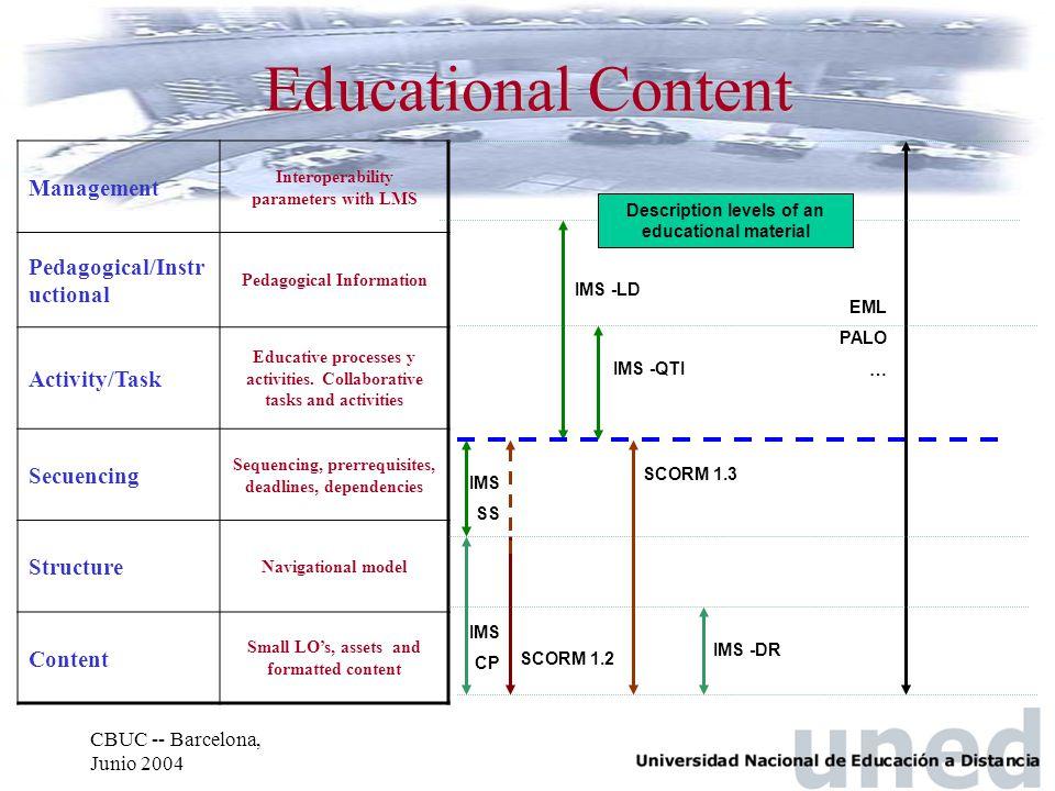 CBUC -- Barcelona, Junio 2004 Educational Content Management Interoperability parameters with LMS Pedagogical/Instr uctional Pedagogical Information A