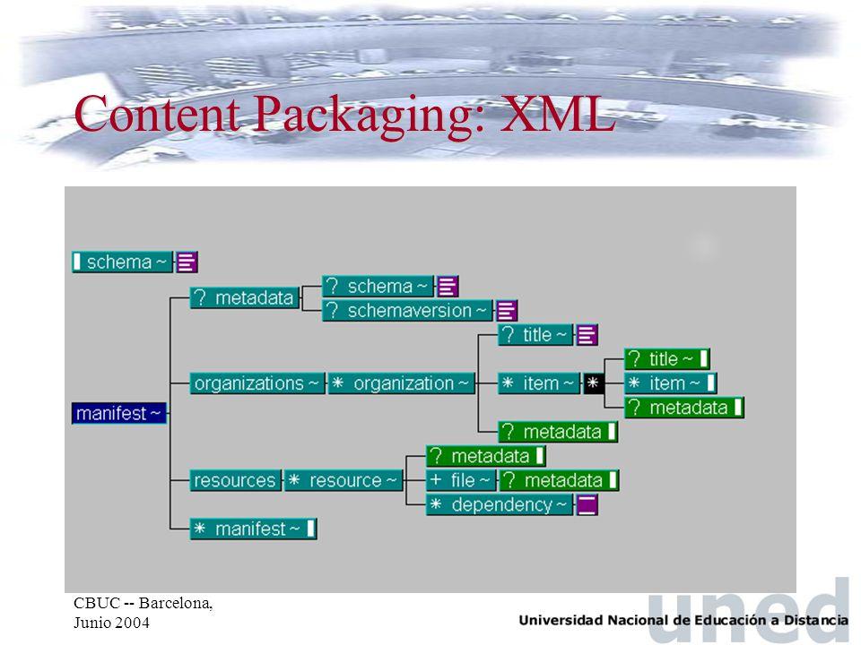 CBUC -- Barcelona, Junio 2004 Content Packaging: XML