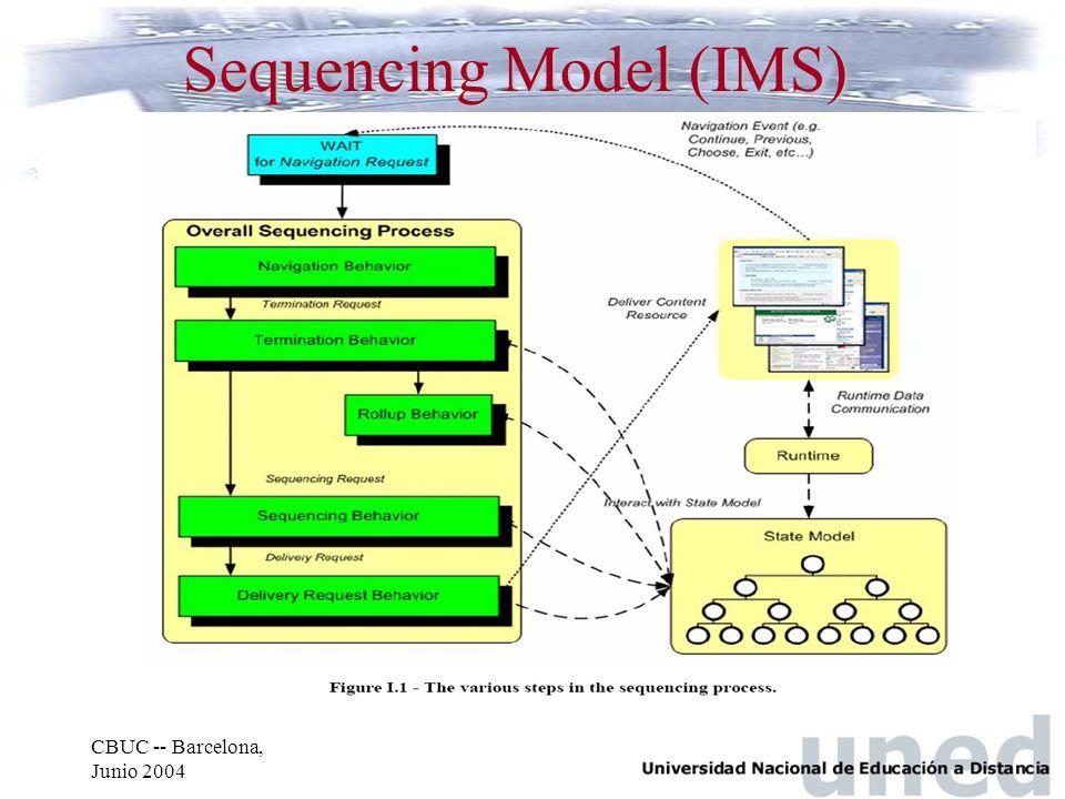CBUC -- Barcelona, Junio 2004 Sequencing Model (IMS)