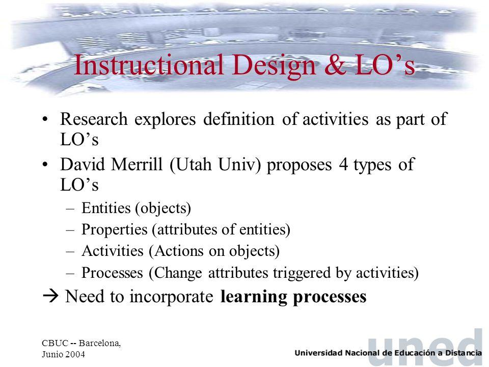 CBUC -- Barcelona, Junio 2004 Instructional Design & LO's Research explores definition of activities as part of LO's David Merrill (Utah Univ) propose