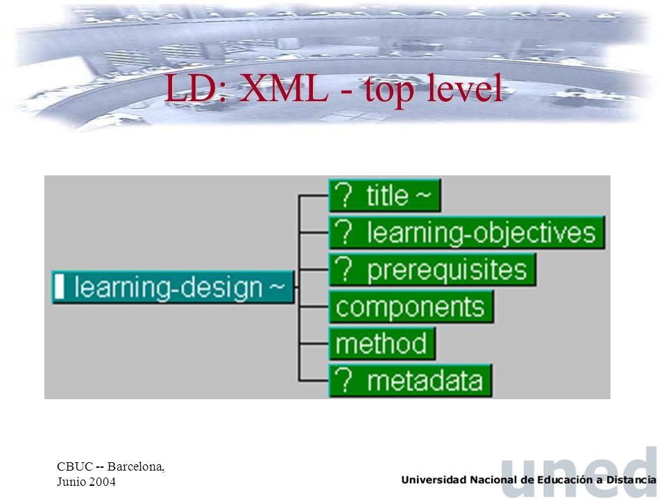 CBUC -- Barcelona, Junio 2004 LD: XML - top level