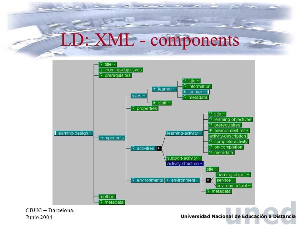 CBUC -- Barcelona, Junio 2004 LD: XML - components