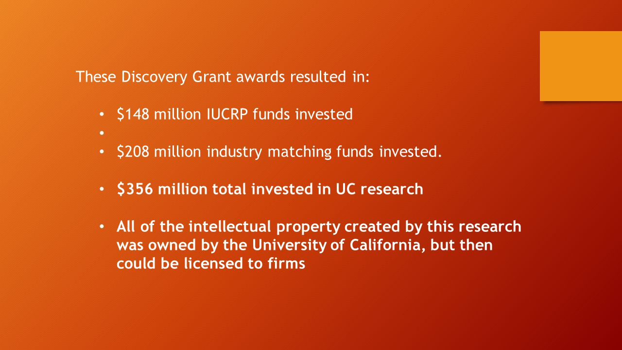 These Discovery Grant awards resulted in: $148 million IUCRP funds invested $208 million industry matching funds invested.