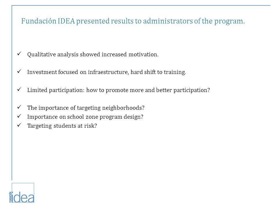 Fundación IDEA presented results to administrators of the program.