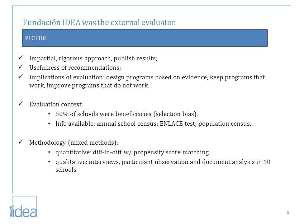 8 Fundación IDEA was the external evaluator.