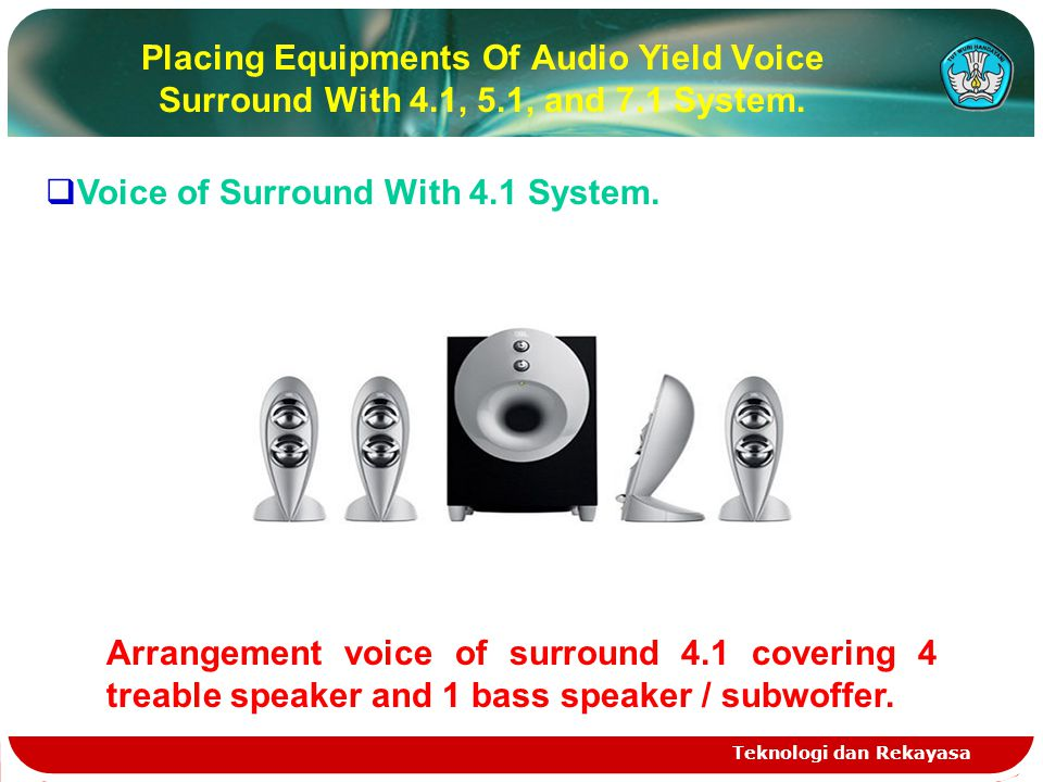 Teknologi dan Rekayasa Placing Equipments Of Audio Yield Voice Surround With 4.1, 5.1, and 7.1 System.