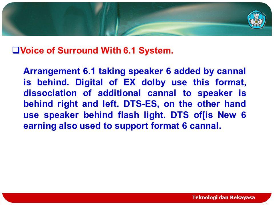 Teknologi dan Rekayasa  Voice of Surround With 6.1 System.