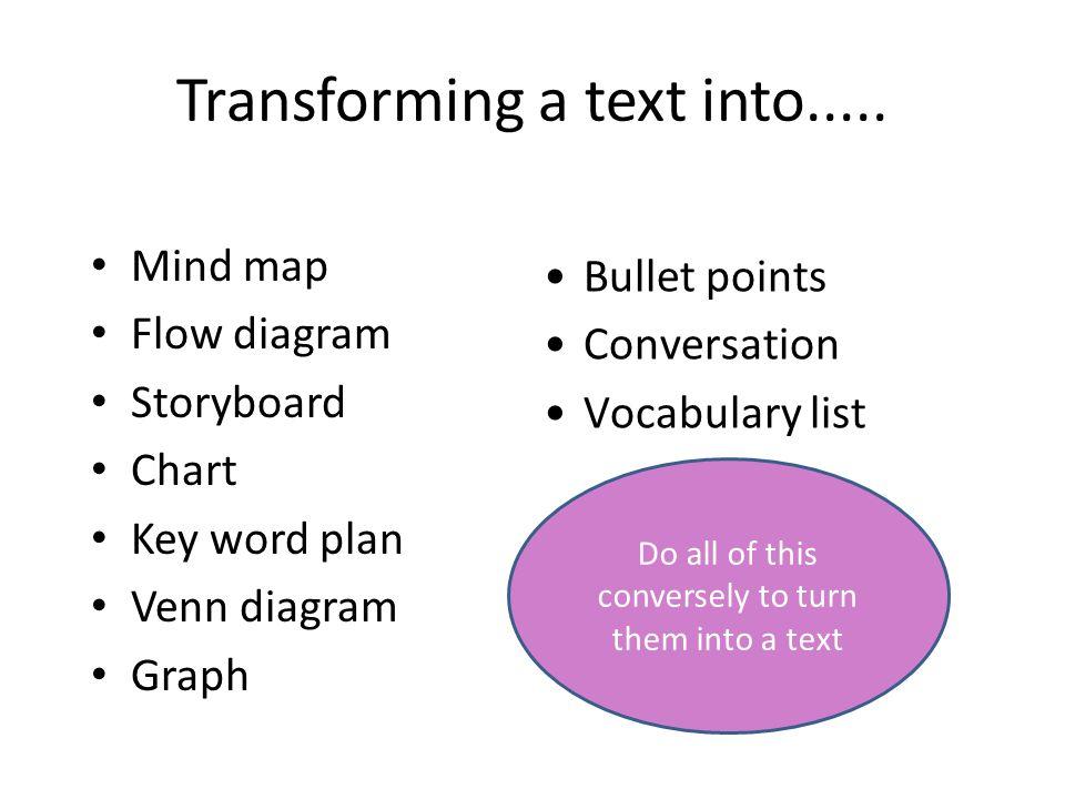 Transforming a text into.....