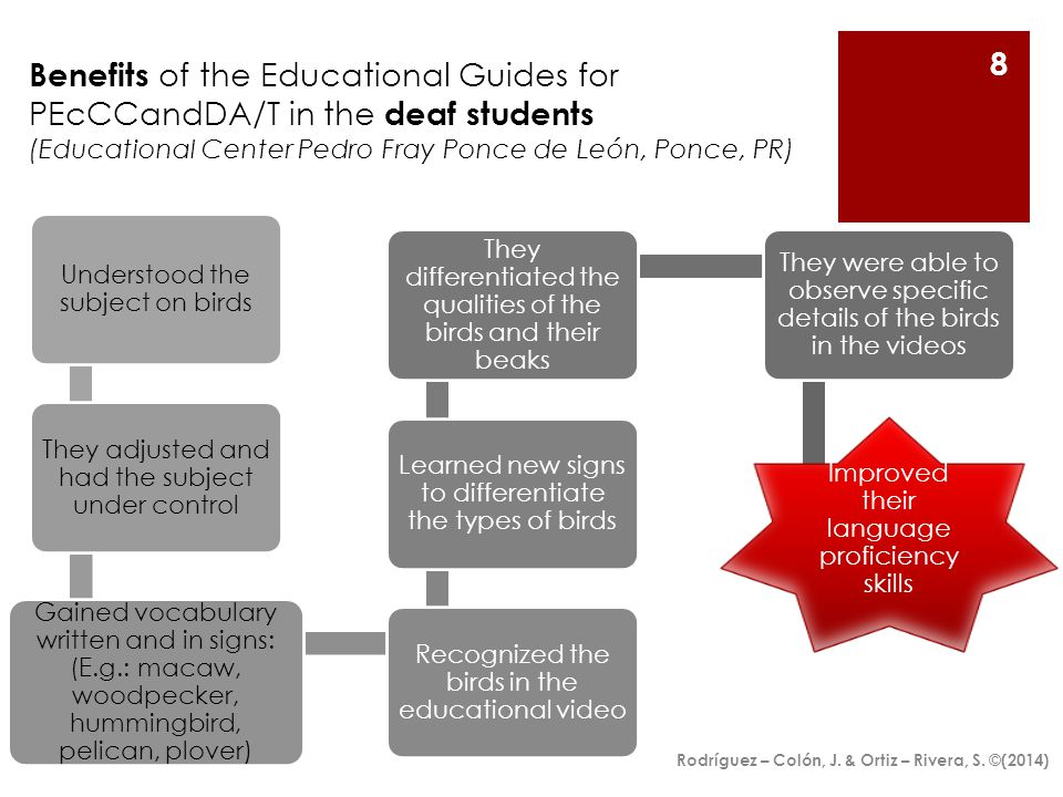 Benefits of the Educational Guides for PEcCC and AD/T in deaf students Some signs were established to broaden the vocabulary and eventually learn how to read.