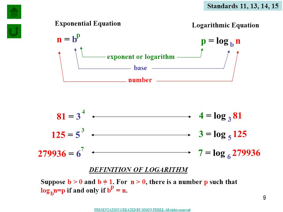 10 Standards 11, 13, 14, 15 Solve the following logarithmic equations: x = log 243 3 3 3 = 243 x 3 = 3 x 5 x = 5 5 = log 7776 b b b = 7776 5 b = 6 5 5 4 = log n 2 2 n = 2 4 n = 16 Log (6x + 2) = log (3x +8) 6 6 6x + 2 = 3x + 8 -2 6x = 3x + 6 -3x 3x = 6 3 x = 2 Suppose b > 0 and b=1.