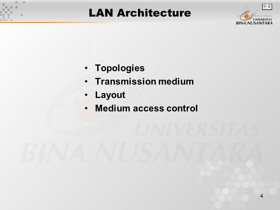 5 LAN Topologies