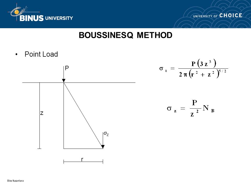 Bina Nusantara BOUSSINESQ METHOD Point Load z P r zz