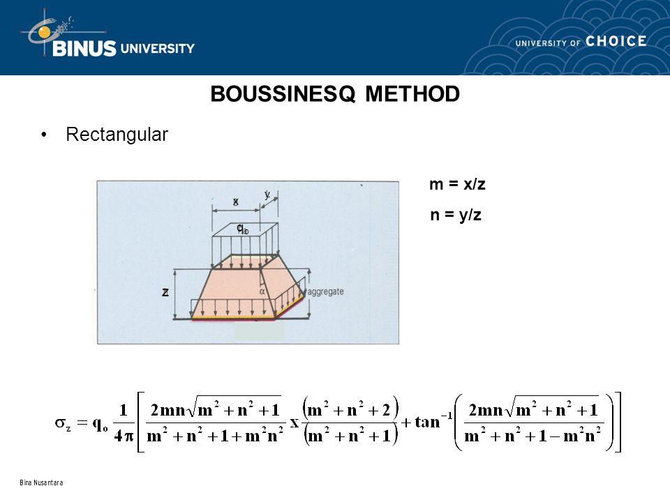 Bina Nusantara BOUSSINESQ METHOD Rectangular z x y qoqo m = x/z n = y/z