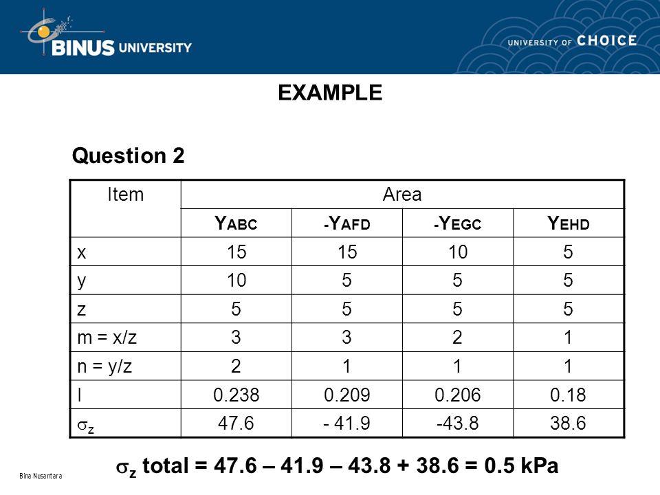 Bina Nusantara EXAMPLE Question 2 ItemArea Y ABC- Y AFD- Y EGC Y EHD x15 105 y 555 z5555 m = x/z3321 n = y/z2111 I0.2380.2090.2060.18 zz 47.6- 41.9-