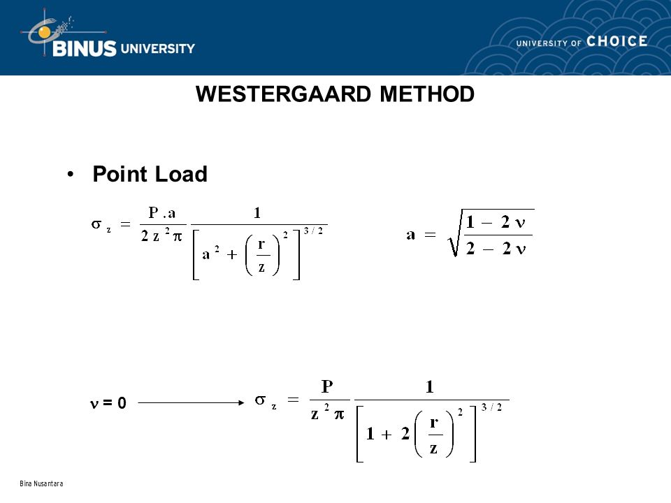 Bina Nusantara WESTERGAARD METHOD Point Load = 0