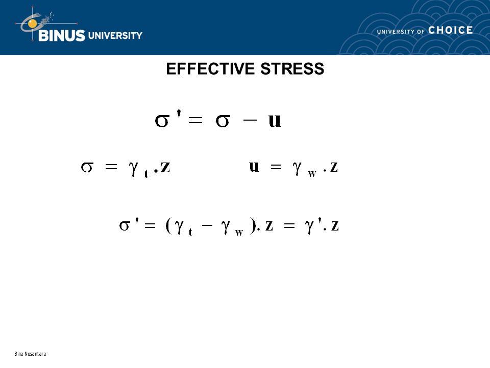 Bina Nusantara EFFECTIVE STRESS