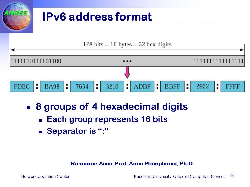 11 Network Operation Center Kasetsart University Office of Computer Services IPv6 address format Resource:Asso.