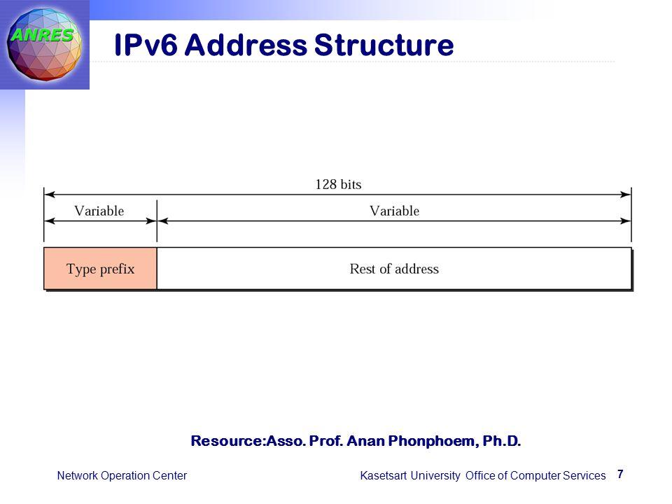 7 Network Operation Center Kasetsart University Office of Computer Services IPv6 Address Structure Resource:Asso.