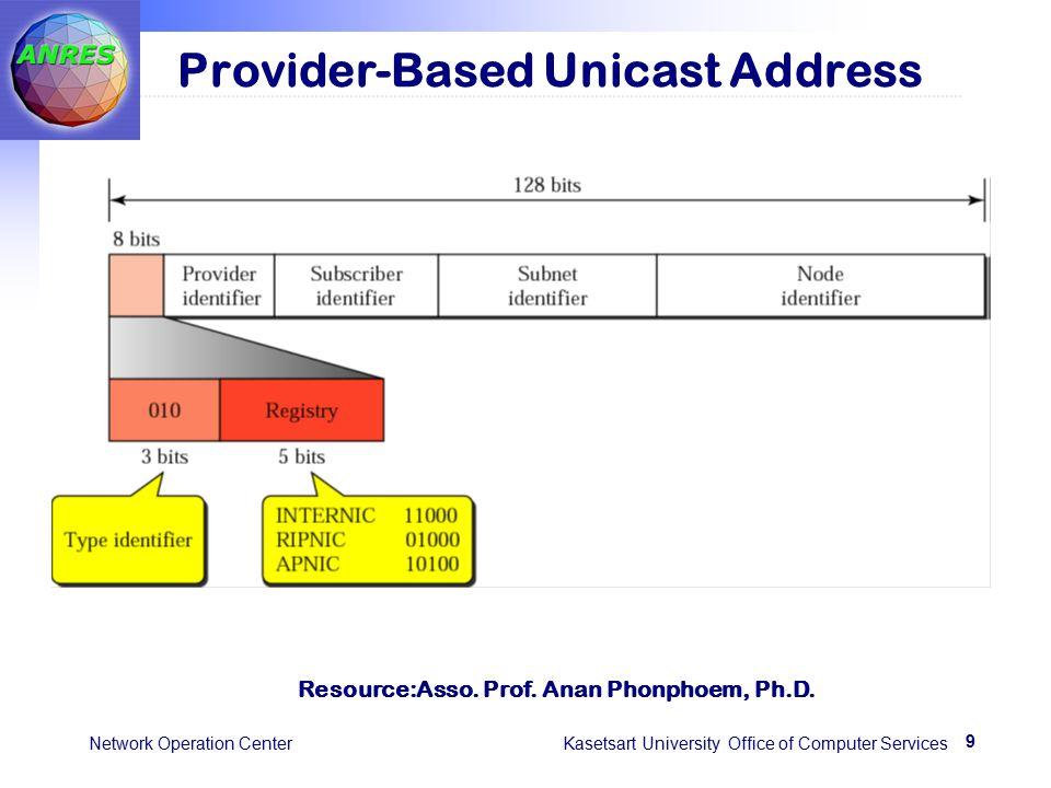 9 Network Operation Center Kasetsart University Office of Computer Services Provider-Based Unicast Address Resource:Asso.