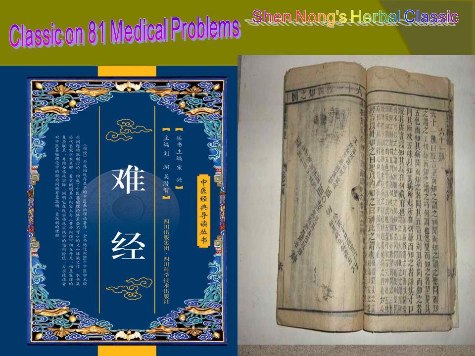 Famous Mdical Monograf