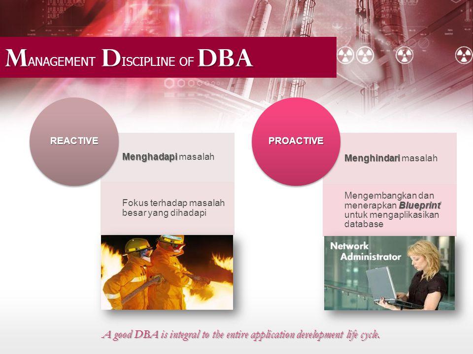 M DDBA M ANAGEMENT D ISCIPLINE OF DBA Menghadapi Menghadapi masalah Fokus terhadap masalah besar yang dihadapi REACTIVE Menghindari Menghindari masalah Blueprint Mengembangkan dan menerapkan Blueprint' untuk mengaplikasikan database PROACTIVE A good DBA is integral to the entire application development life cycle.