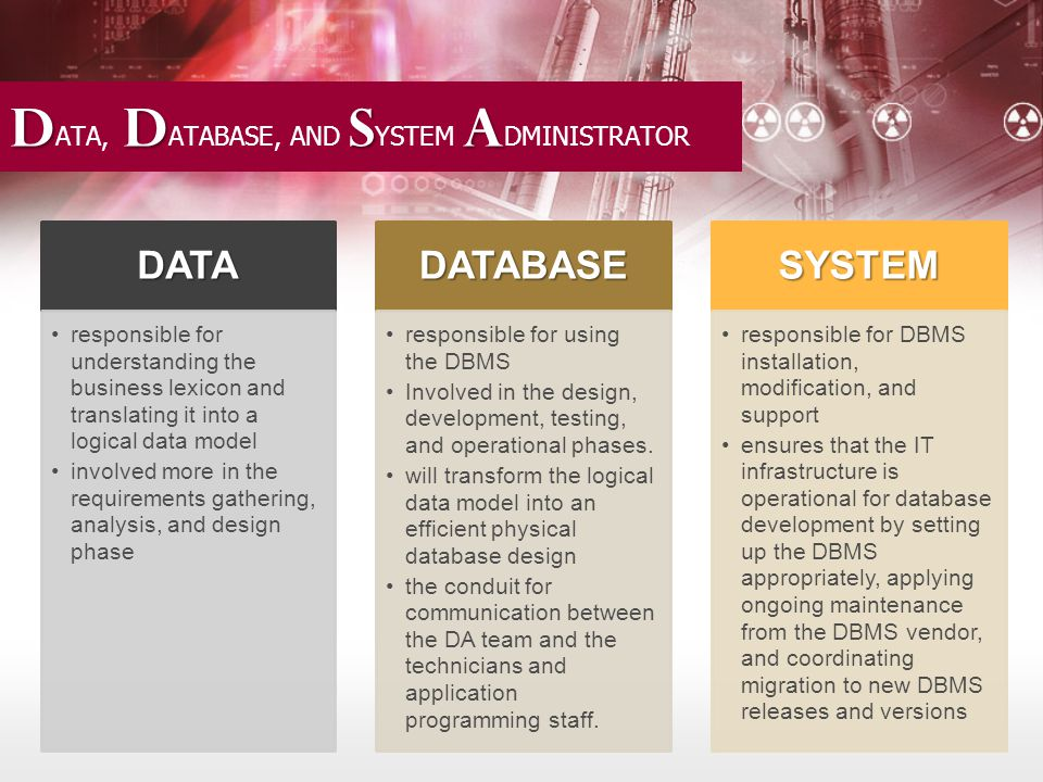 D DSA D ATA, D ATABASE, AND S YSTEM A DMINISTRATORDATA responsible for understanding the business lexicon and translating it into a logical data model involved more in the requirements gathering, analysis, and design phase DATABASE responsible for using the DBMS Involved in the design, development, testing, and operational phases.