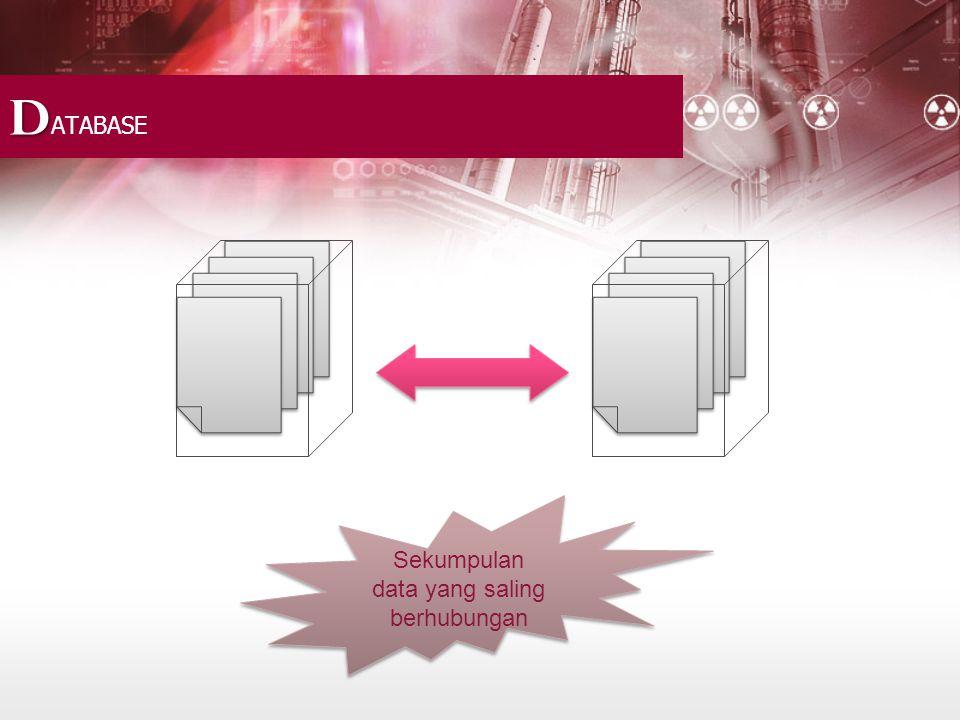 perangkat lunak mengatur mengorganisasi perangkat lunak yang mengatur dan mengorganisasi penyimpanan database kedalam komputer RDBMS