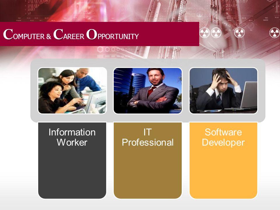 D A D ATABASE A DMINISTRATOR Orang yang memastikan fungsi operasional aplikasi dan database organisasi dapat berjalan secara efisien