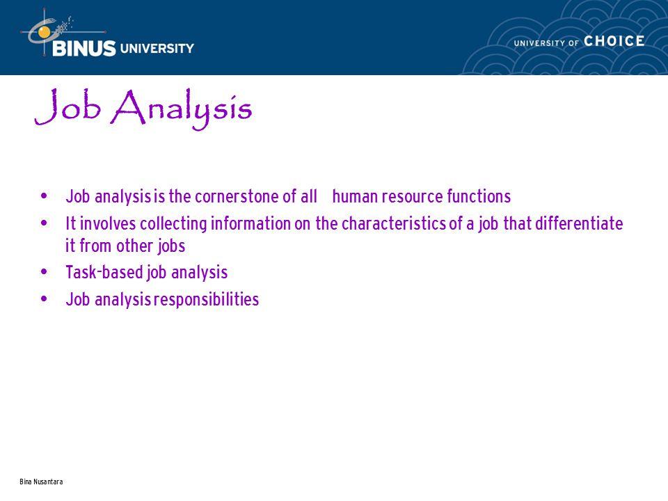 Bina Nusantara Uses of Job Analysis Job analysis HRP Recruitment & selection Performance appraisal Compensation Training EEO Employee/Labor relations Health, safety & security