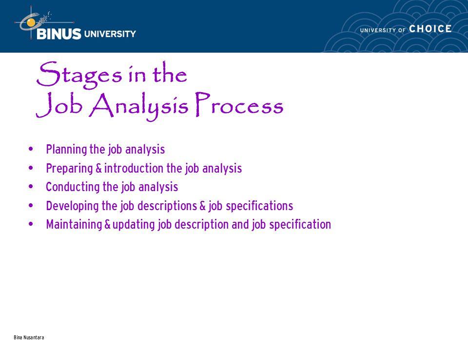 Bina Nusantara Methods Questionnaires Interviews Observation  work sampling  employee diary/log Specialized job analysis methods Computerized job analysis Combination methods