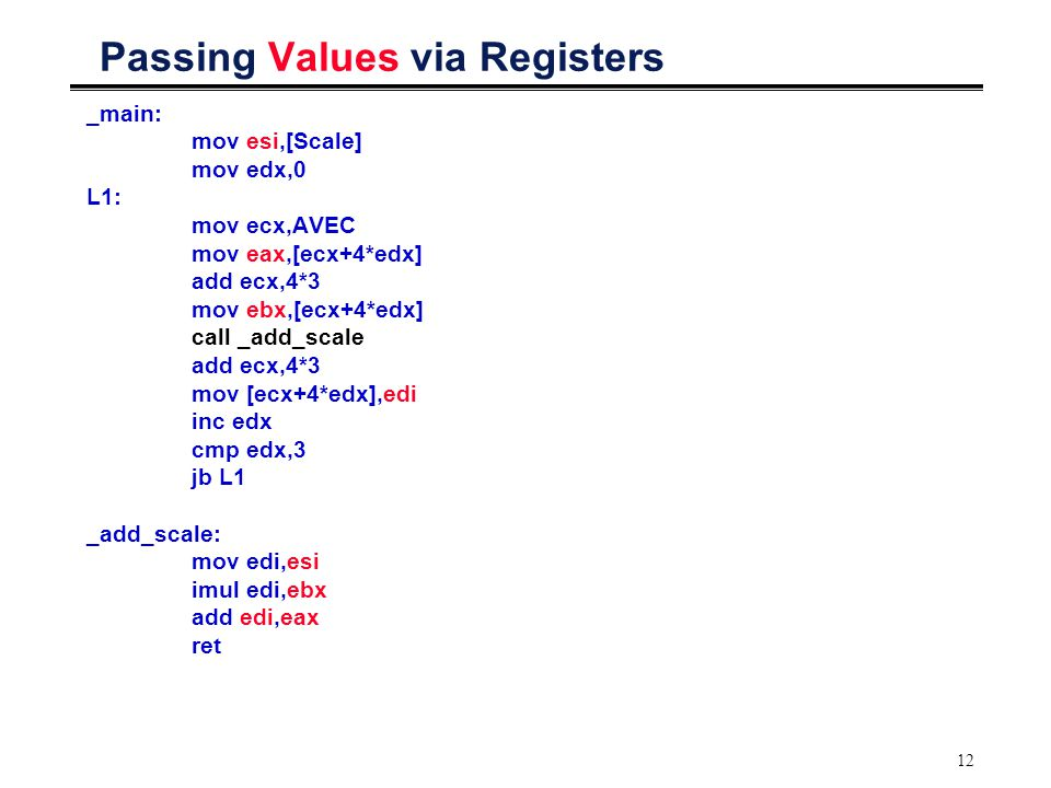 12 Passing Values via Registers _main: mov esi,[Scale] mov edx,0 L1: mov ecx,AVEC mov eax,[ecx+4*edx] add ecx,4*3 mov ebx,[ecx+4*edx] call _add_scale add ecx,4*3 mov [ecx+4*edx],edi inc edx cmp edx,3 jb L1 _add_scale: mov edi,esi imul edi,ebx add edi,eax ret