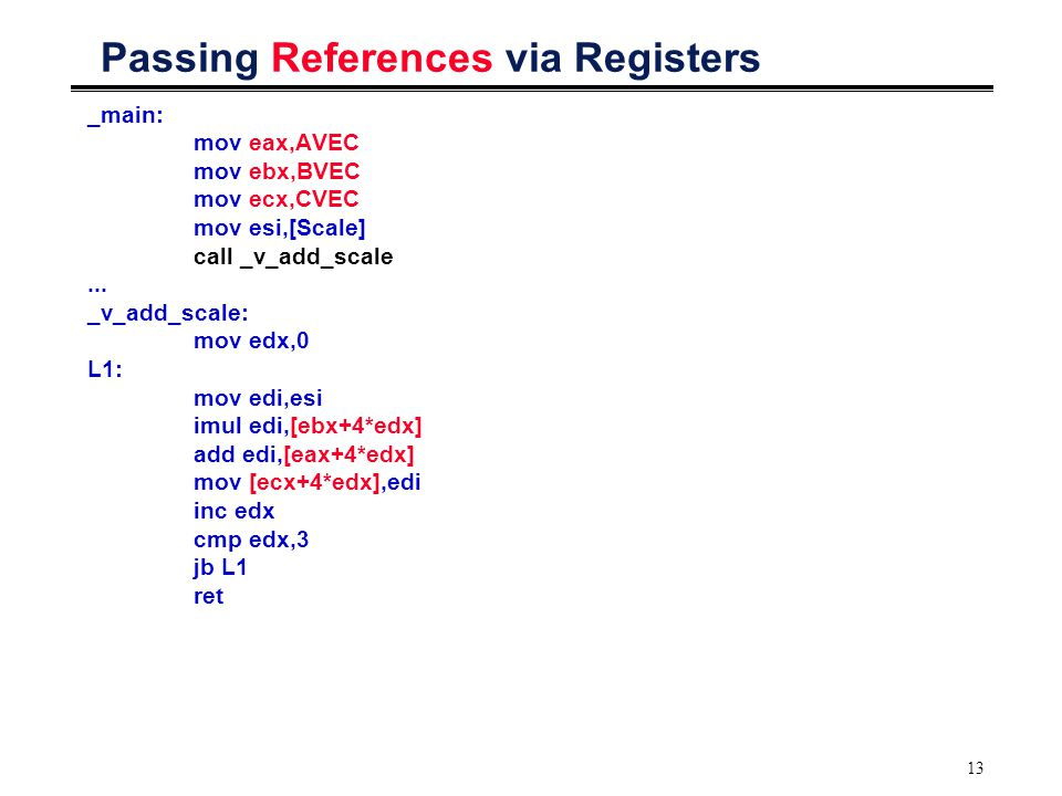 13 Passing References via Registers _main: mov eax,AVEC mov ebx,BVEC mov ecx,CVEC mov esi,[Scale] call _v_add_scale...