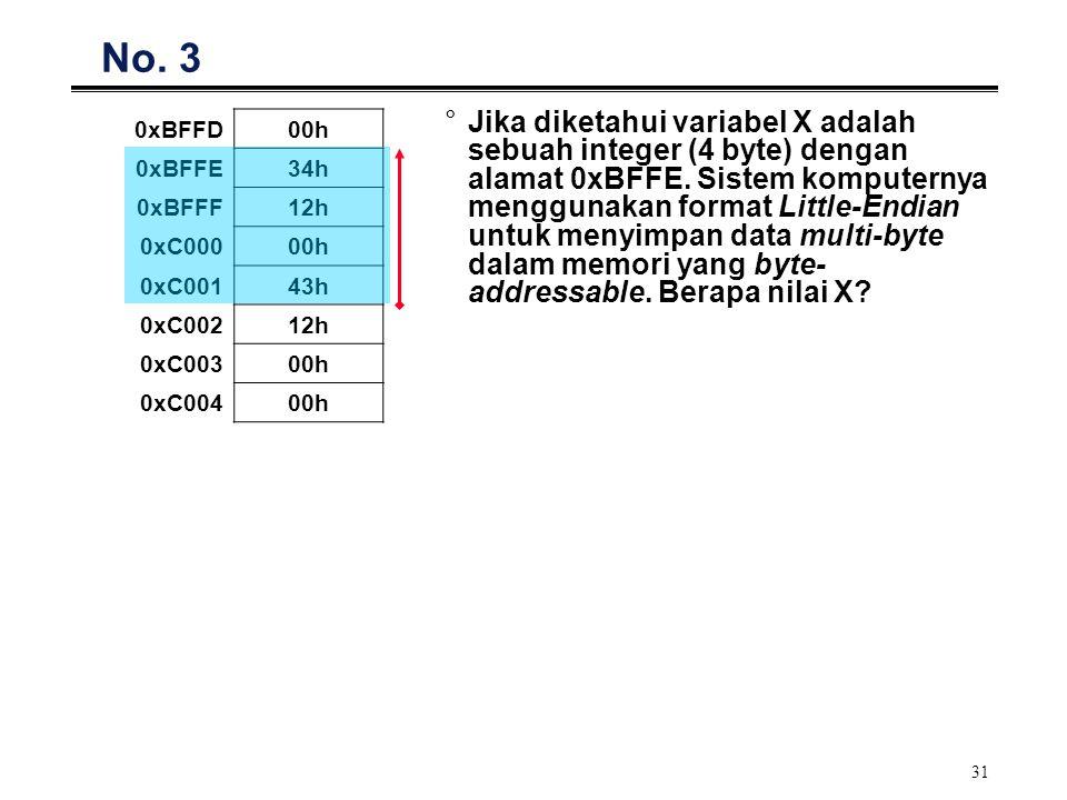 31 No. 3 °Jika diketahui variabel X adalah sebuah integer (4 byte) dengan alamat 0xBFFE.