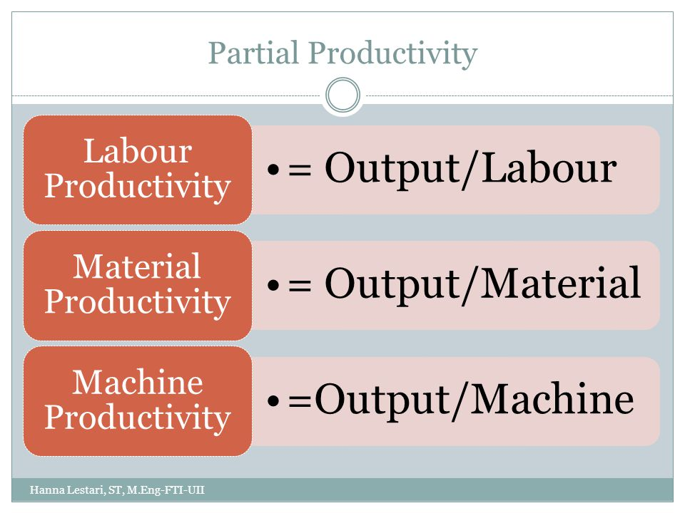 Partial Productivity Hanna Lestari, ST, M.Eng-FTI-UII = Output/Labour Labour Productivity = Output/Material Material Productivity =Output/Machine Machine Productivity
