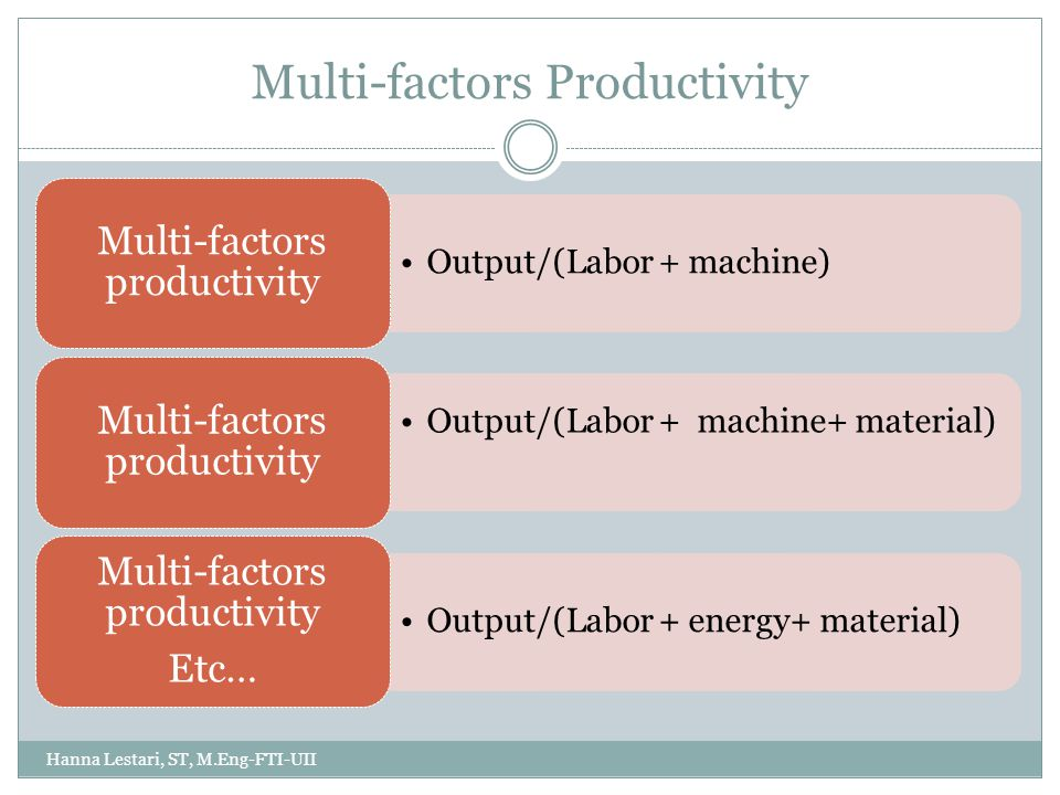 Multi-factors Productivity Hanna Lestari, ST, M.Eng-FTI-UII Output/(Labor + machine) Multi-factors productivity Output/(Labor + machine+ material) Multi-factors productivity Output/(Labor + energy+ material) Multi-factors productivity Etc…