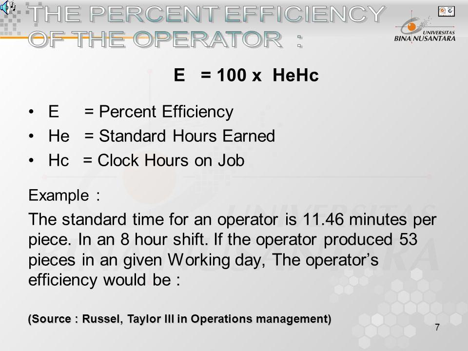 8 Good quality units (input)(processing cost) + (defective units) (rework Cost) Source : Kolarik in Creating Quality Waktu Jumlah Output Kecepatan Kerja Kesalahan