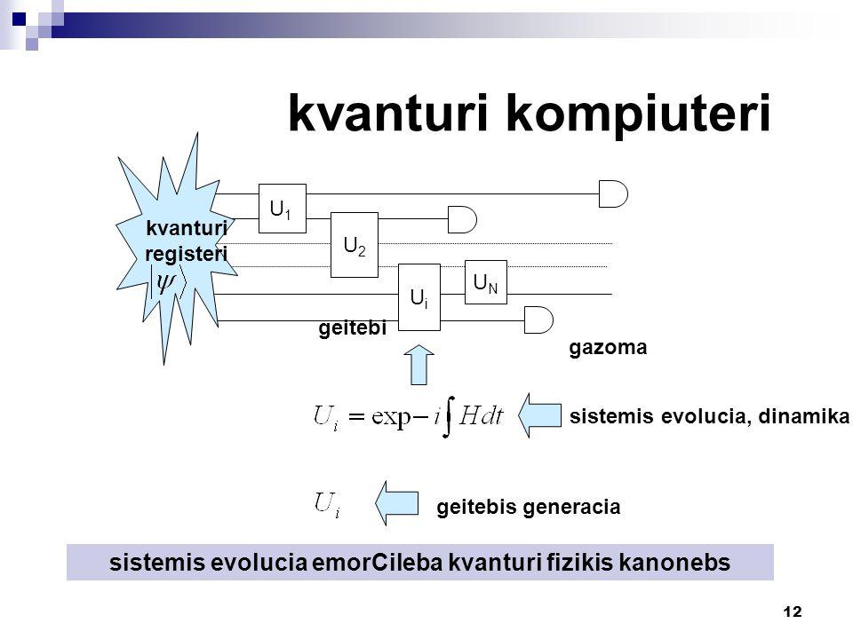 12 kvanturi kompiuteri U2U2 UiUi UNUN kvanturi registeri U1U1 geitebi gazoma sistemis evolucia, dinamika geitebis generacia sistemis evolucia emorCileba kvanturi fizikis kanonebs