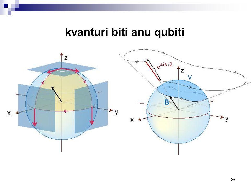21 kvanturi biti anu qubiti