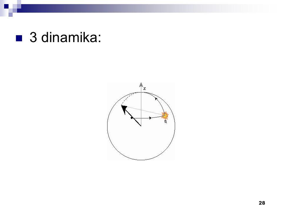 28 3 dinamika: