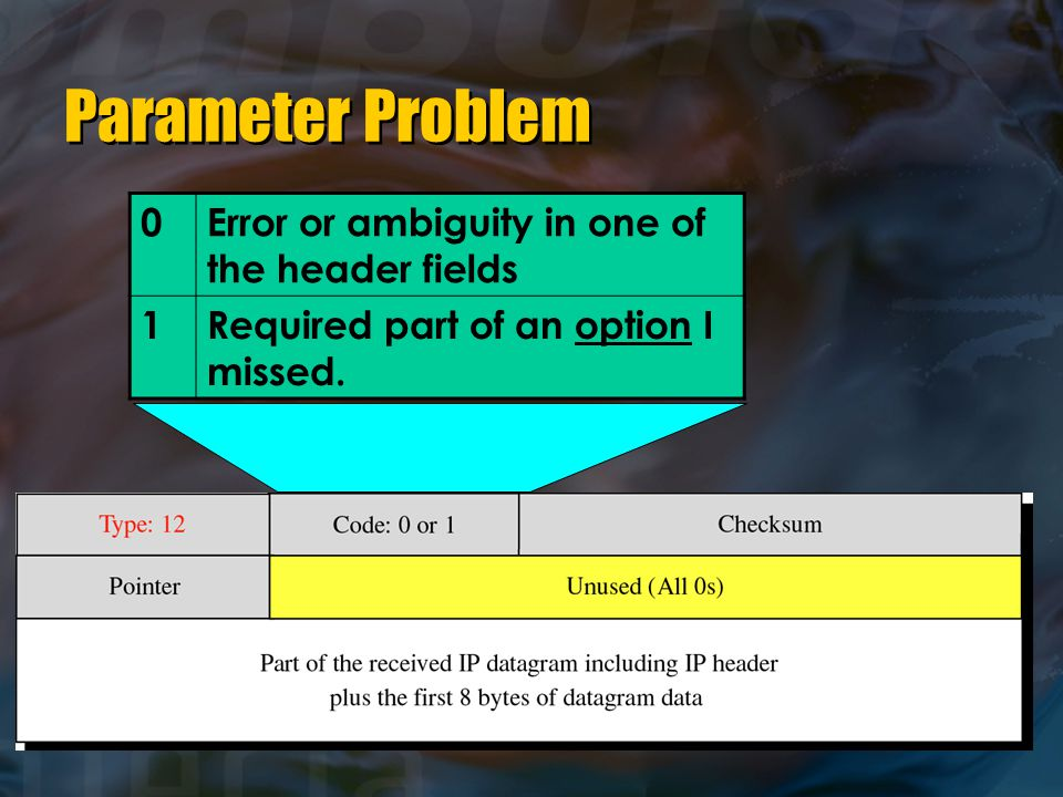 Parameter Problem 0Error or ambiguity in one of the header fields 1Required part of an option I missed.