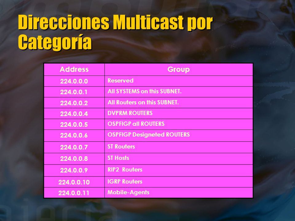 Direcciones Multicast por Categoría AddressGroup 224.0.0.0 Reserved 224.0.0.1 All SYSTEMS on this SUBNET.