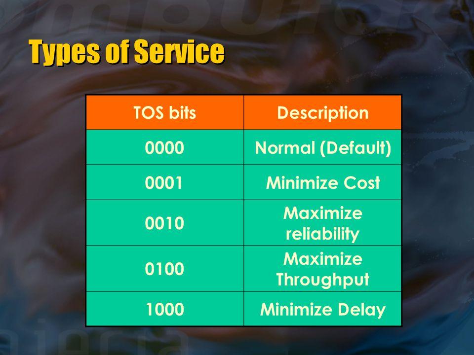 Types of Service TOS bitsDescription 0000Normal (Default) 0001Minimize Cost 0010 Maximize reliability 0100 Maximize Throughput 1000Minimize Delay