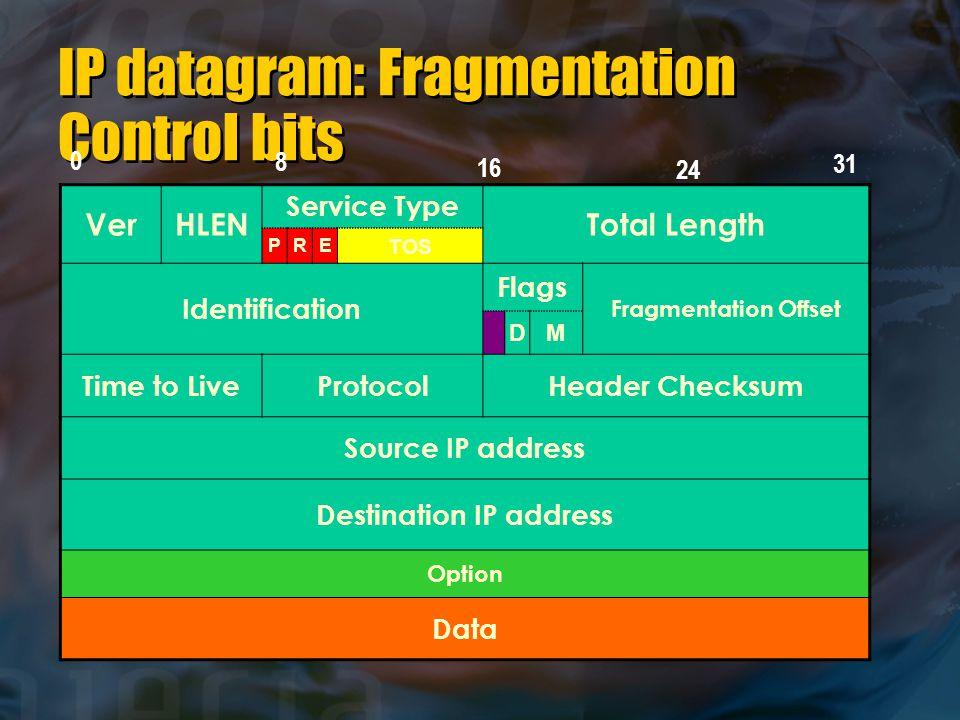 IP datagram: Fragmentation Control bits VerHLEN Service Type Total Length PRE TOS Identification Flags Fragmentation Offset DM Time to LiveProtocolHeader Checksum Source IP address Destination IP address Option Data 0 24 16 8 31